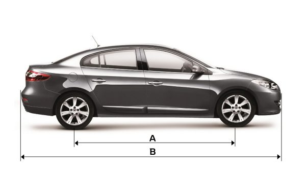 Dimensiones Fluence GT2